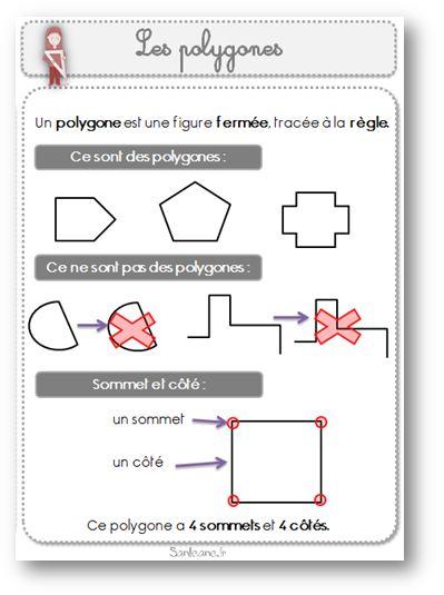 Leçons Maths Cp Ce1 Le Petit Cartable De Sanleane