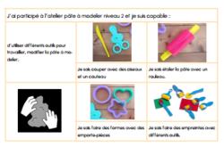 la pâte à modeler en maternelle : progression, brevets, fiches de suivi ...