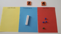 6zans et les Maths