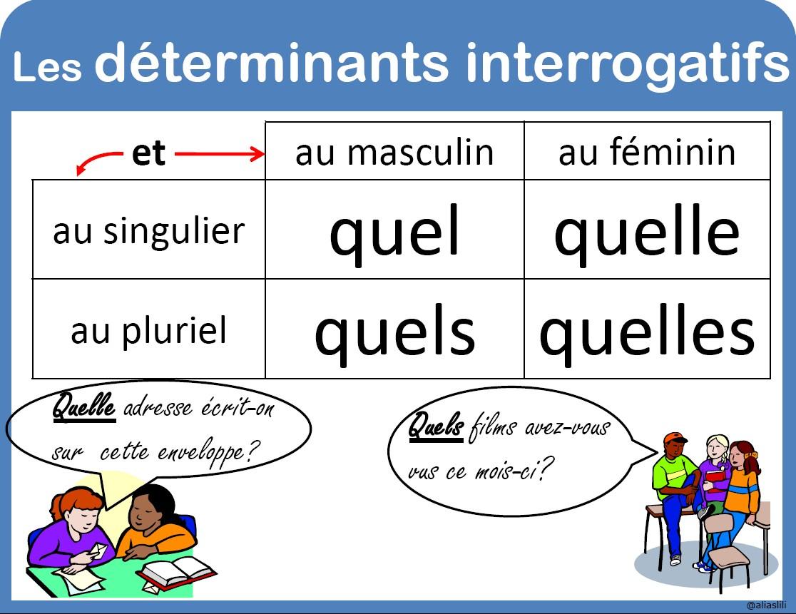 http://ekladata.com/LBn-8XR3dc3XcsU479T3nswX_OY/image-affichage-determinants-interrogatifs.jpg