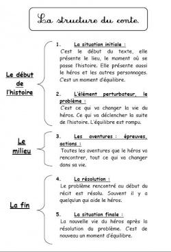 la structure du conte