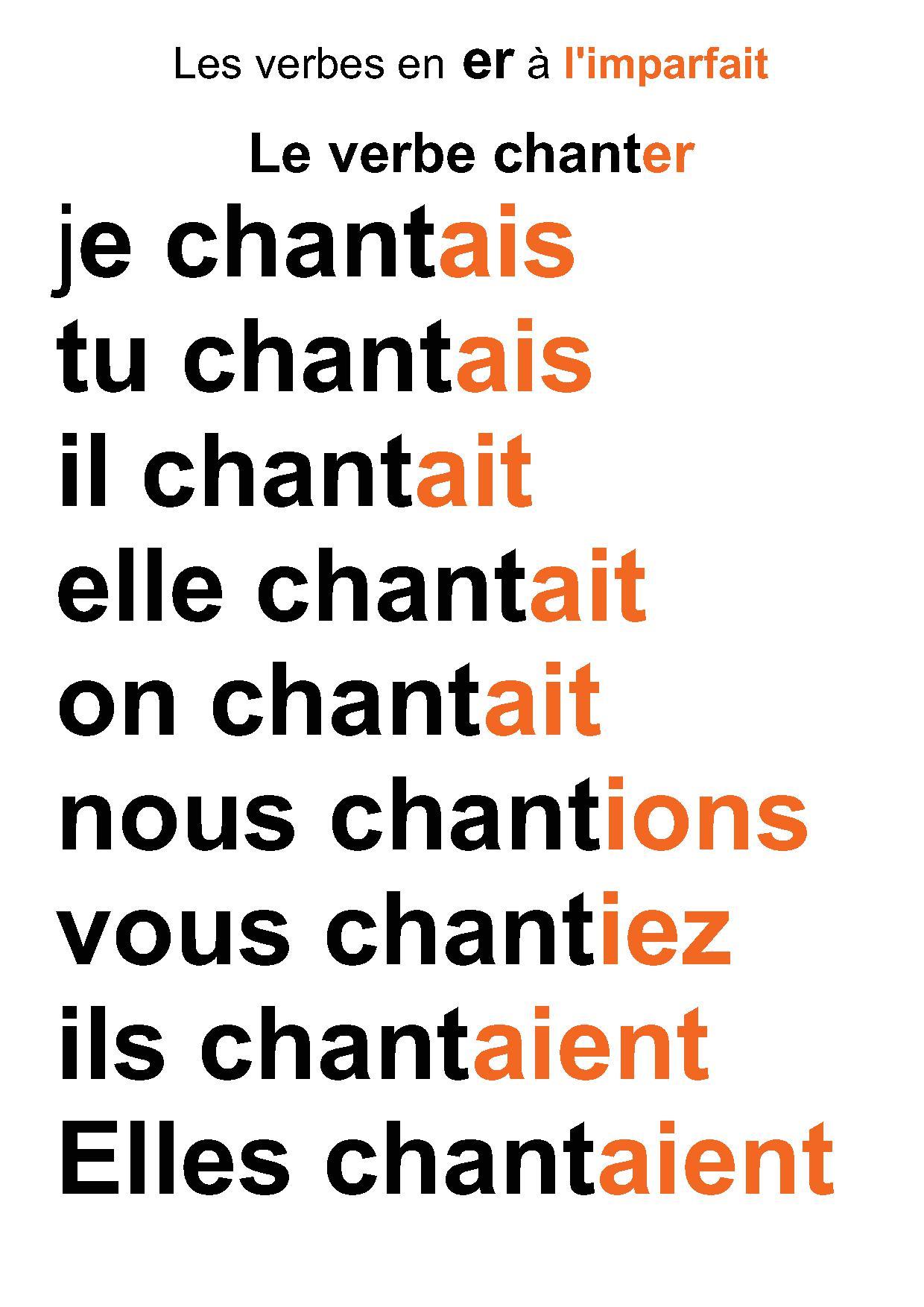 Affiche Du Verbe Chanter A L Imparfait Preprof