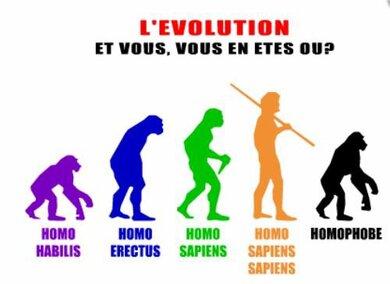 Homophobie, intolérance, agressivité et mauvaise foi...