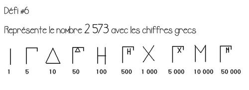 Défi math : Différentes représentations du nombre