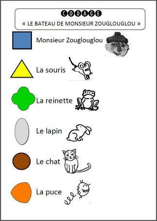 Monsieur Zouglouglou