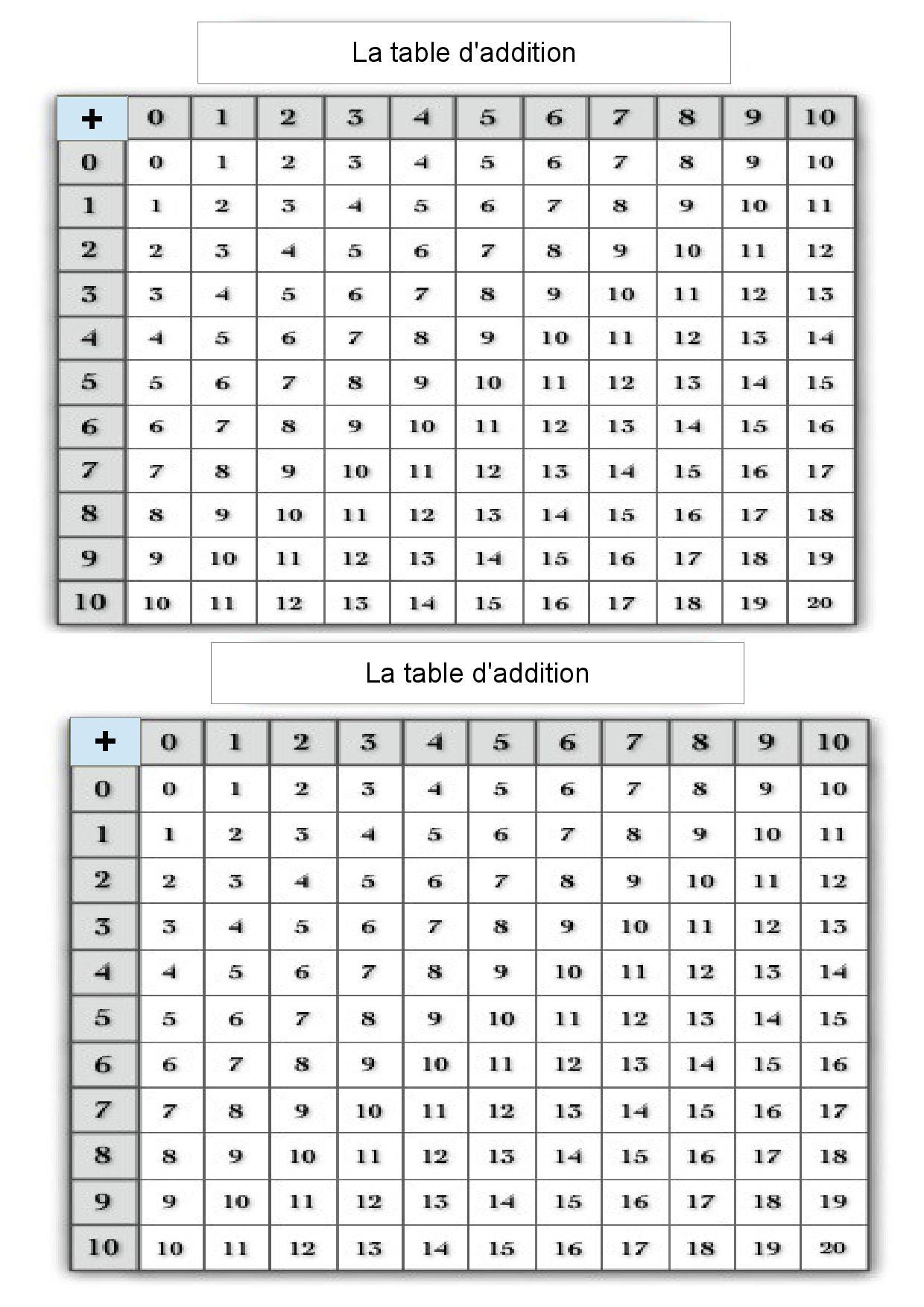 Table d 39 addition compl te prepecole pour la classe - Table d addition a completer ...