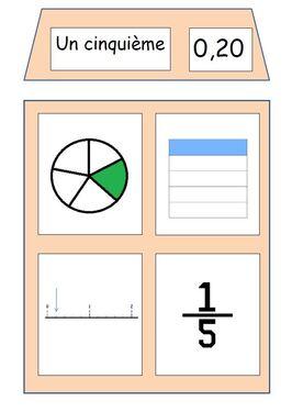 Maisons des fractions affichage