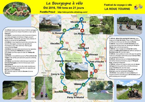 résumé en poster de notre balade en Bourgogne, été 2016