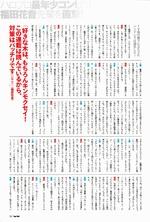 Top Yell Haruna Iikubo Ayumi Ishida Masaki Sato Haruka Kudo 2013