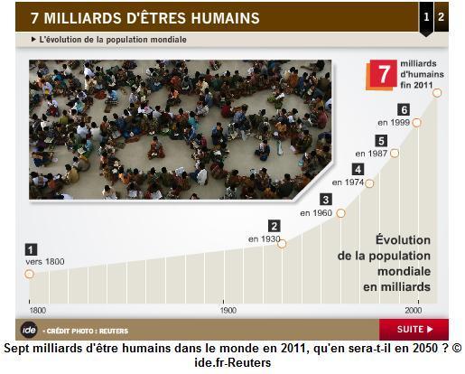 POPULAtion-humaine.jpg