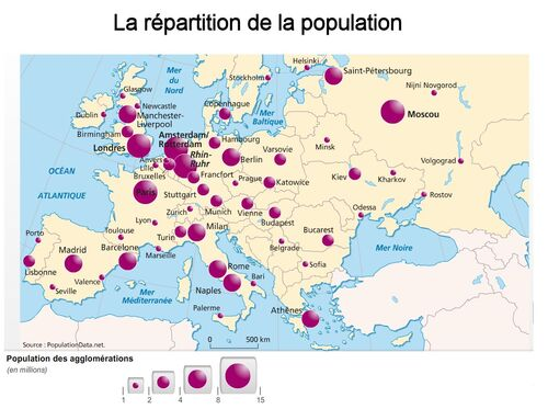 La répartition de la population en Europe
