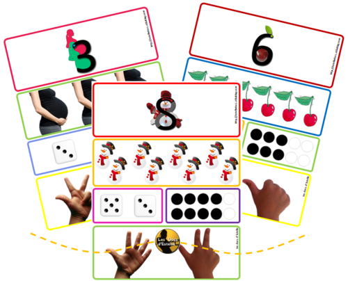 Affichage et jeu d'association - Nombres de 0 à 10