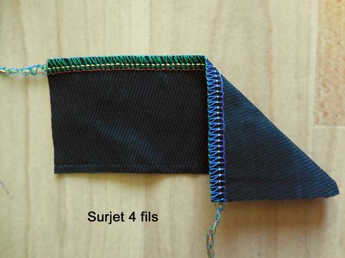 Points surjeteuse Surjets (Overlock)
