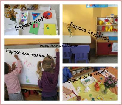 Une classe propice au travail, espaces, aménagement