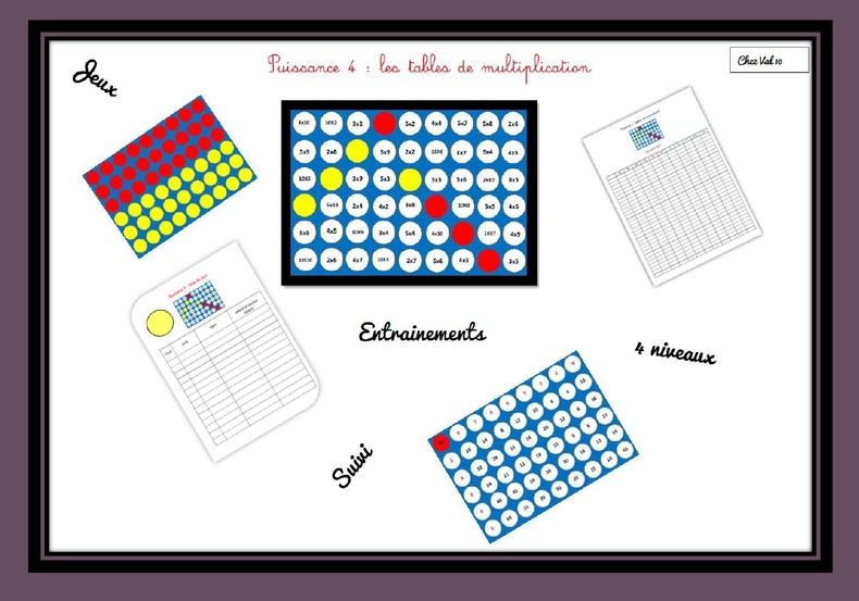 Les tables avec le jeu du puissance 4 : entraînements, jeux, suivi, progression ...