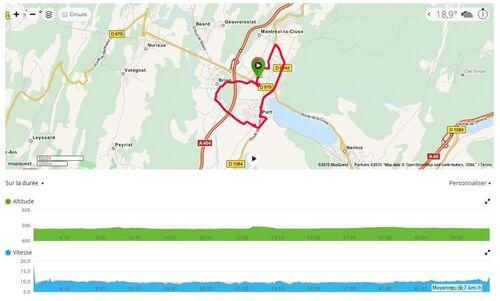 Bilan Sportif sem36 2015 - du 31 aout au 6 septembre
