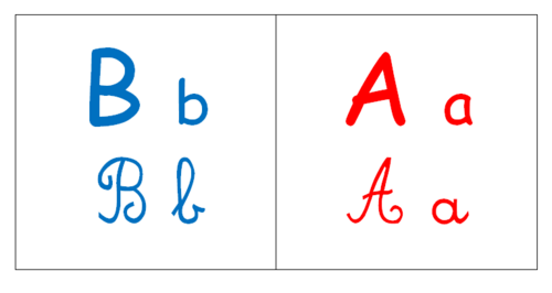 Frise alphabet