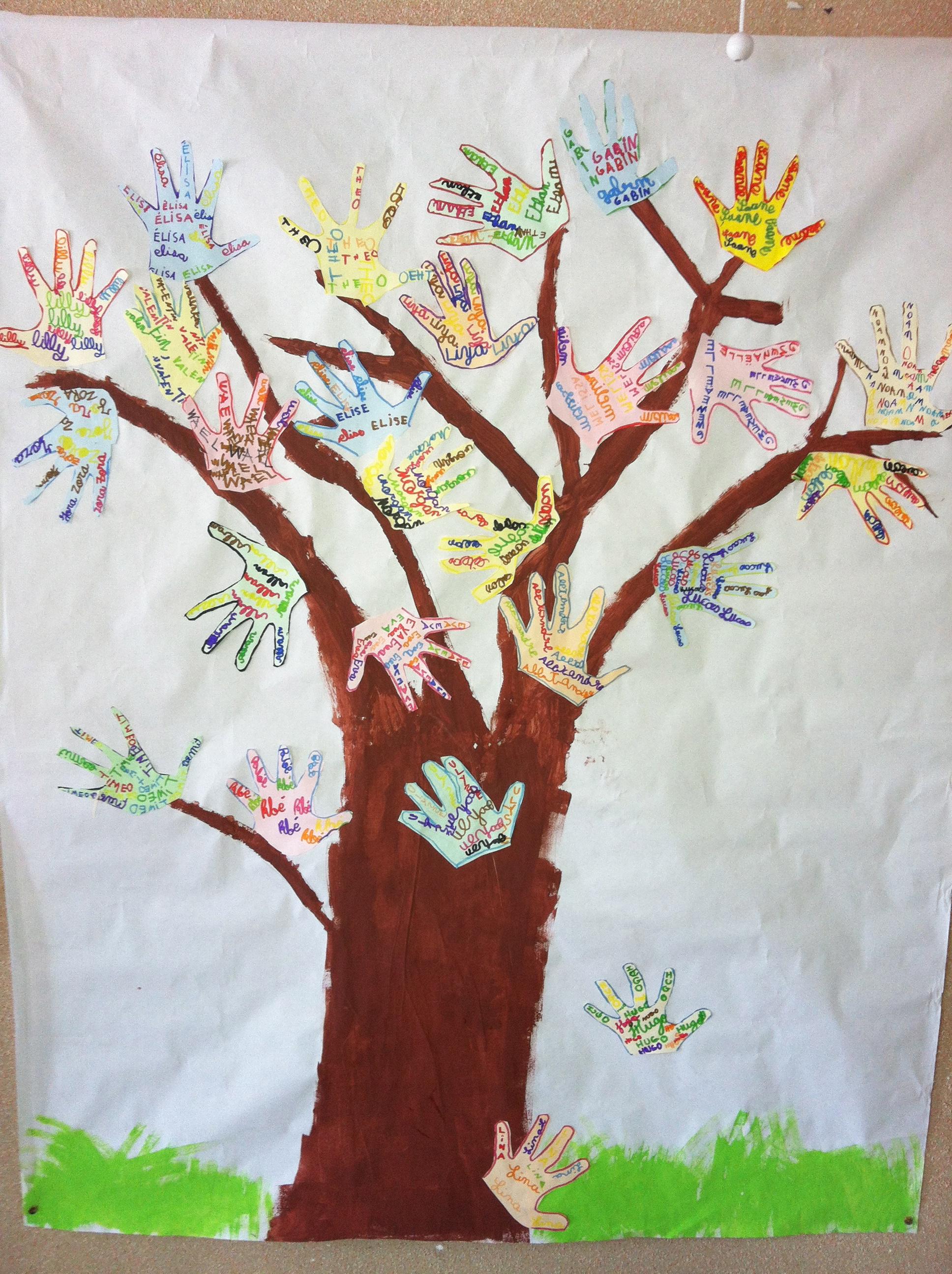 L 39 arbre mains la classe de frisettes - L encadrure de la porte ...
