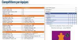 Interclubs Nationale 4, Régionale 1 et 2 Dimanche 9 octobre Chatenoy1  gagne 6 - 1 contre Dijon