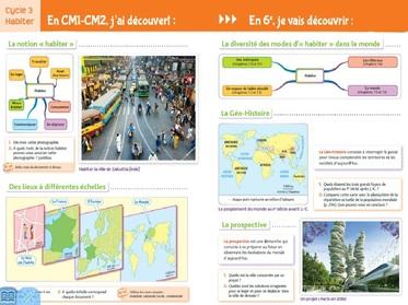 Introduction : Présentation du programme de Géographie 6e Habiter la terre