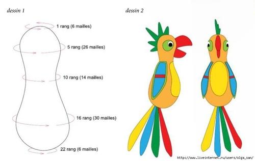 Un petit oiseau coloré