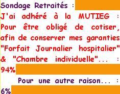 MUTIEG - CSM R - Retraités floués...