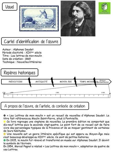 Dictée des arts : Alphonse Daudet
