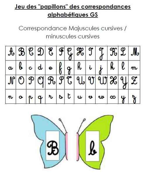 Fiche de suivi Papillons alphabétiques niveau 2