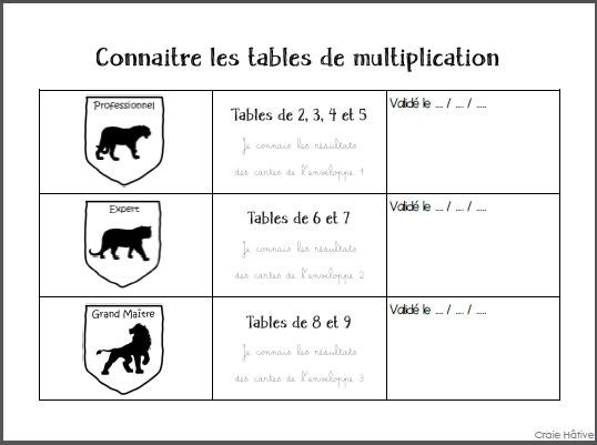 Tables de multiplication - Enveloppes et blasons