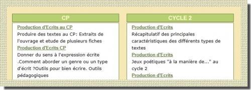 La Production d'écrits au CP