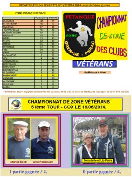 Championnat de Zone Vétérans 2015.
