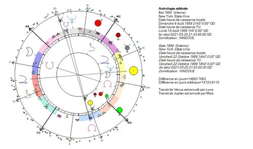 Coronavirus, Neptune partie 2