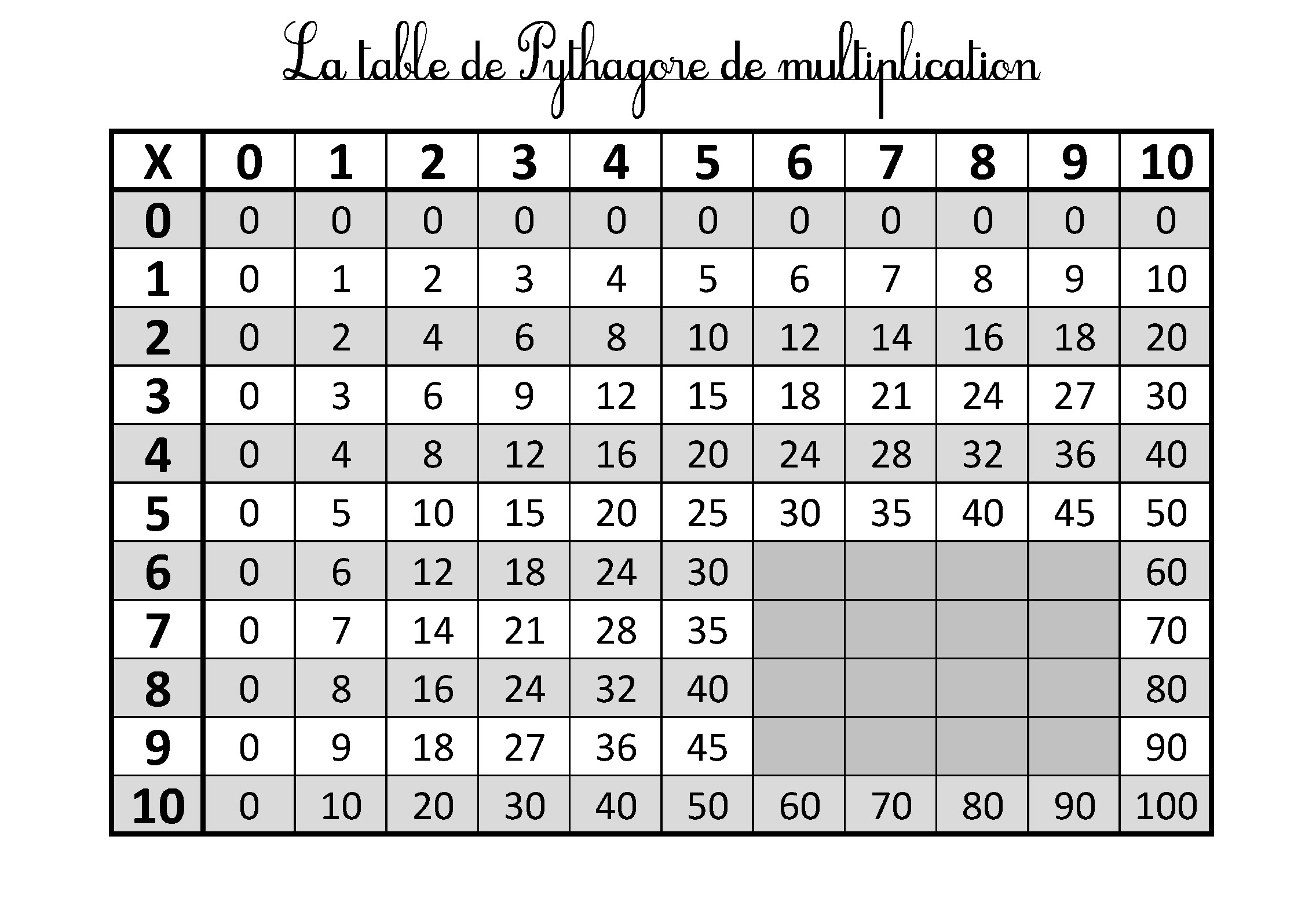 Search results for table de 14 multiplication calendar 2015 - Table de 14 multiplication ...