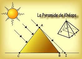 La Grande Pyramide - Le symbole