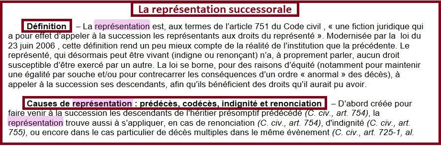 La représentation successorale