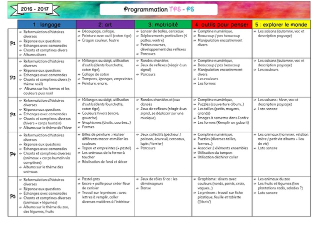 Programmation TPS PS