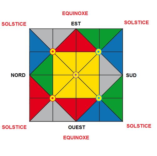 La Pyramide des Portails Multi - Dimensionnels  !