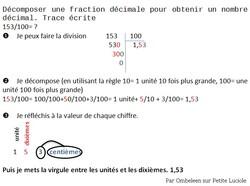 Mes fractions en quelques clics...
