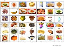 plats pour activité composer un menu