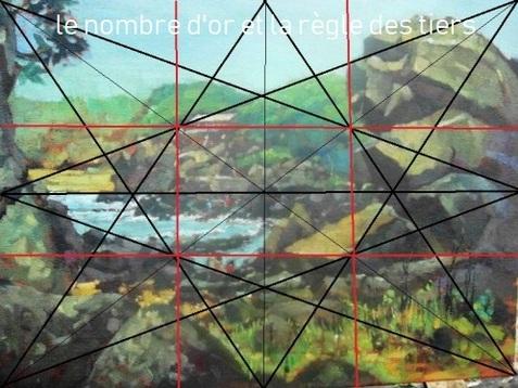 Dessin et peinture - vidéo 2842 : Comment réaliser une nature morte 2 ? - le nombre d'or et la règle des tiers.
