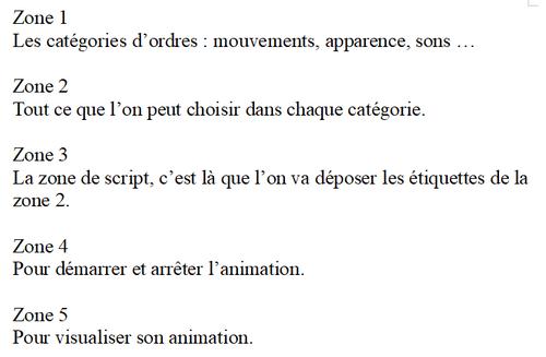 Scratch : présentation