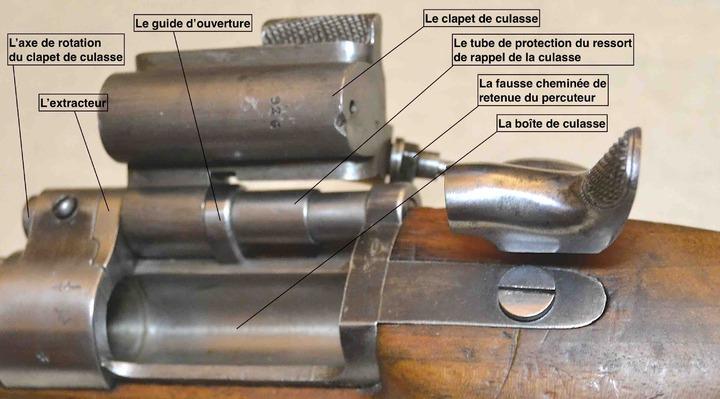 The Two Bands Short Rifle Enfield Snider ... de la Défense Nationale