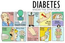 """Résultat de recherche d'images pour """"diabete"""""""