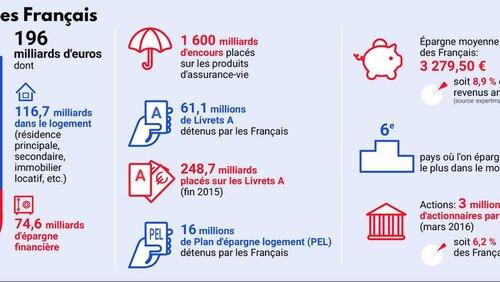 La dette  officielle de la France , qui  frôle  les  100% du  pib