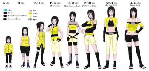 Sachiyo Timeline [1]