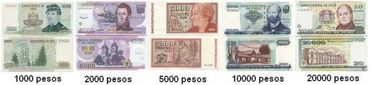 Billets monétaires Chili