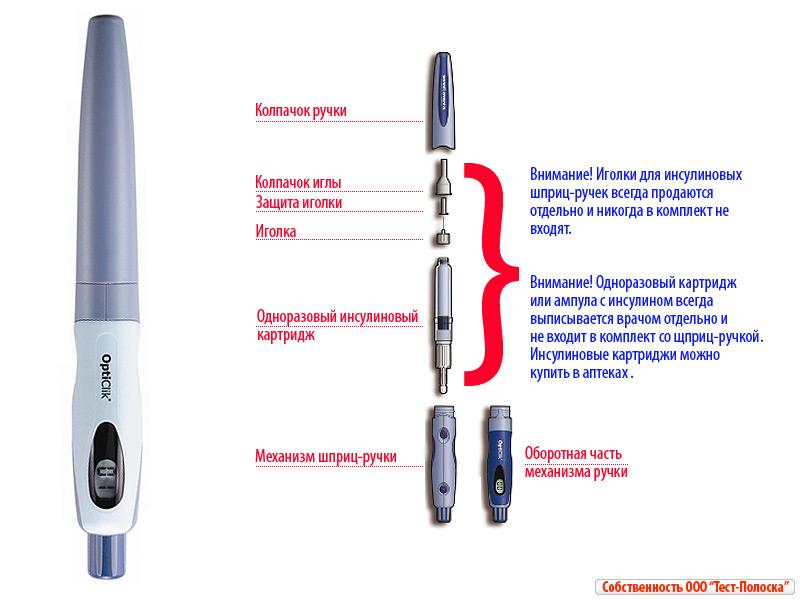 Шприц ручка оптиклик для инсулина лантус