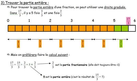 N12 Les fractions (5)
