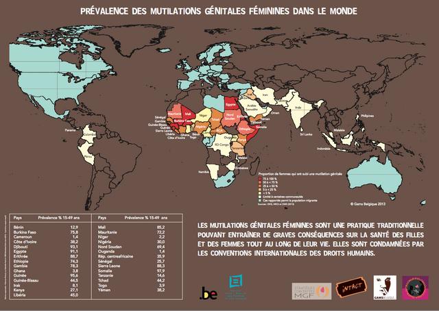 Stopper la médicalisation des mutilations génitales