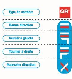Le GR 11